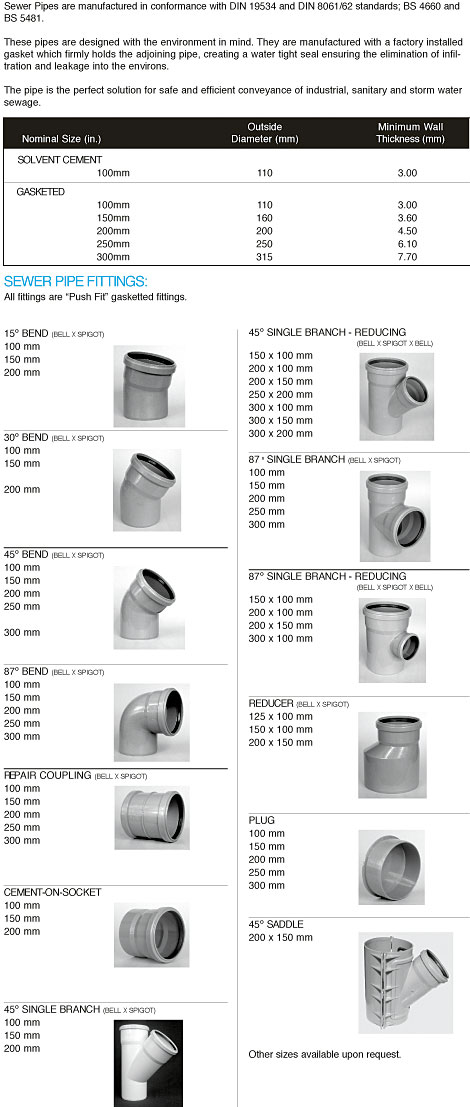 Pvc pipe fittings catalog bing images
